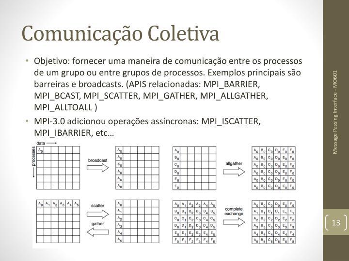 Comunicação Coletiva