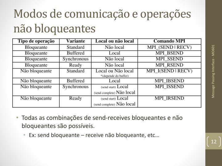 Modos de comunicação e operações não bloqueantes
