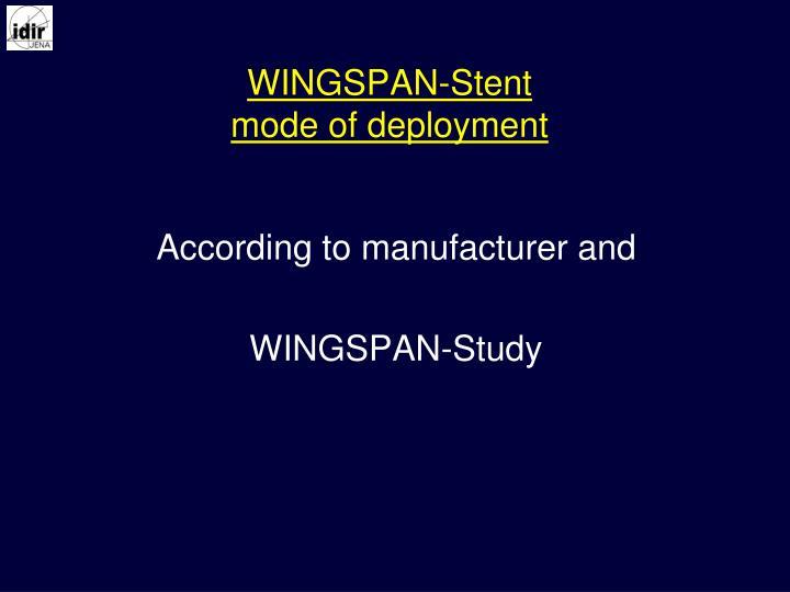 WINGSPAN-Stent