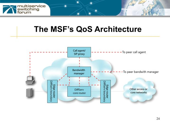 The MSF's QoS Architecture