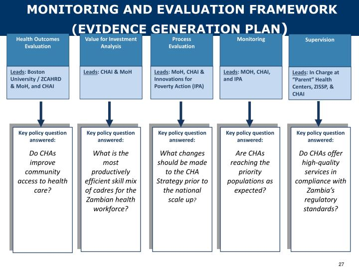 MONITORING AND EVALUATION FRAMEWORK