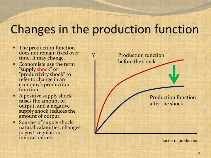 Changes in the production function