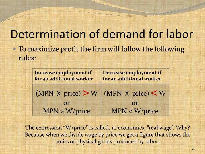 Determination of demand for labor