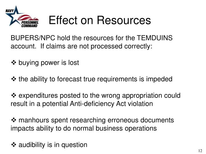 Effect on Resources