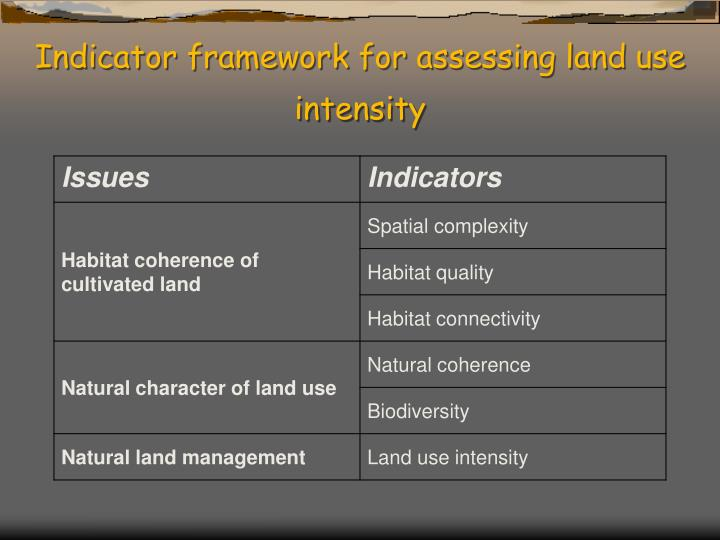 Indicator framework for assessing land use intensity