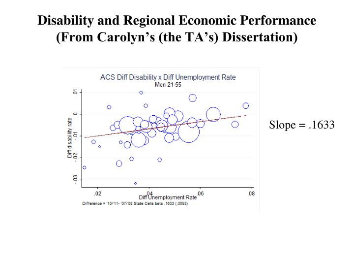 Disability and Regional Economic Performance