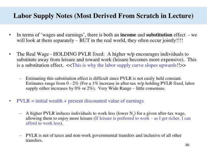 Labor Supply Notes (Most Derived From Scratch in Lecture)