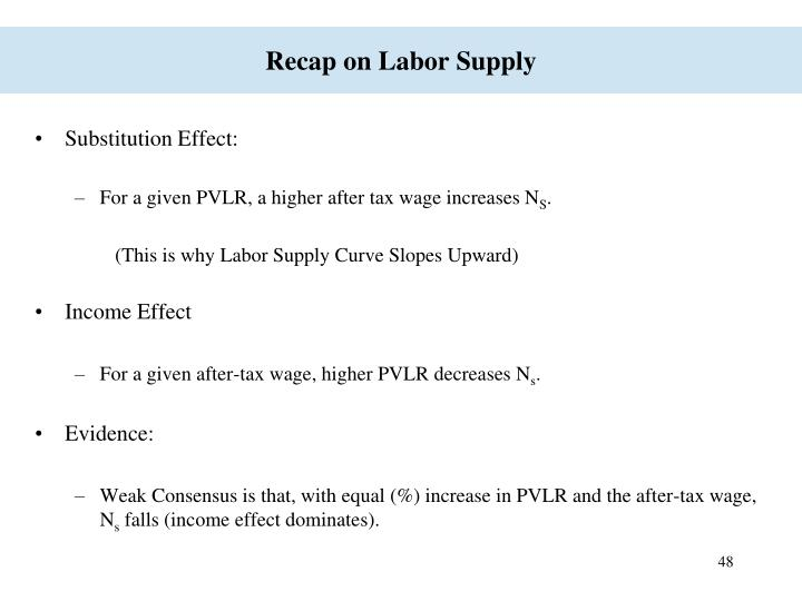 Recap on Labor Supply