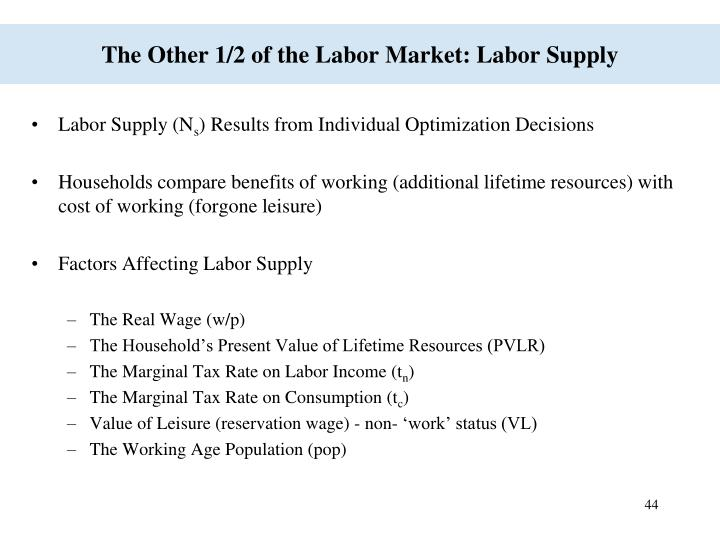 The Other 1/2 of the Labor Market: Labor Supply