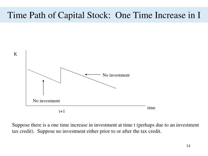 Time Path of Capital Stock:  One Time Increase in I