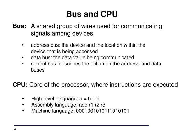 Bus and CPU
