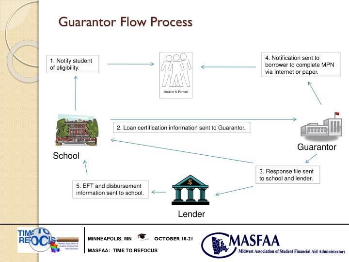 Guarantor Flow Process