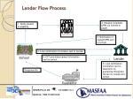 lender flow process
