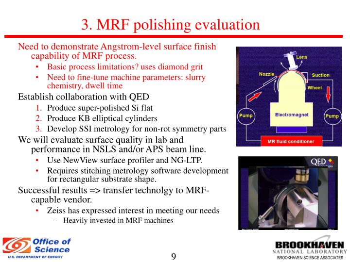 3. MRF polishing evaluation