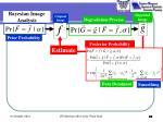 bayesian image analysis7