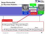 image restoration by bayesian statistics3