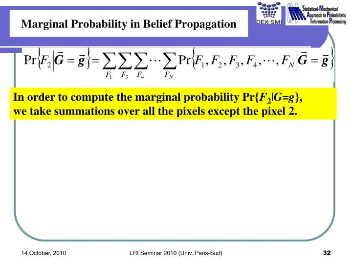 Marginal Probability in Belief Propagation