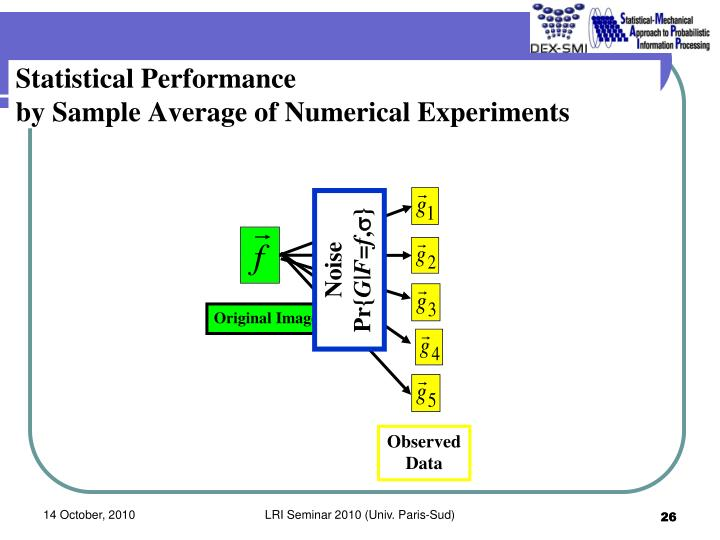 Statistical Performance