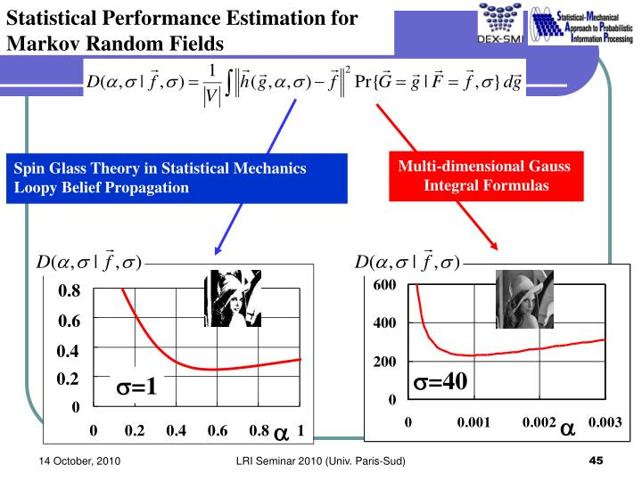 Statistical Performance Estimation for  Markov Random Fields