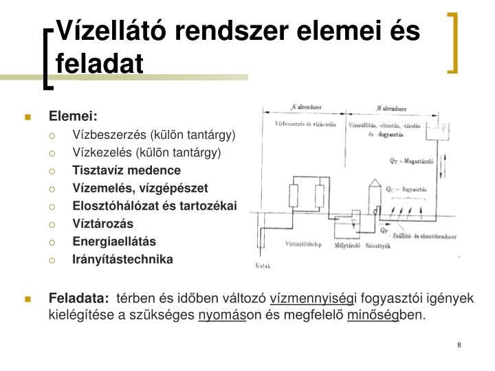 Vízellátó rendszer elemei és feladat