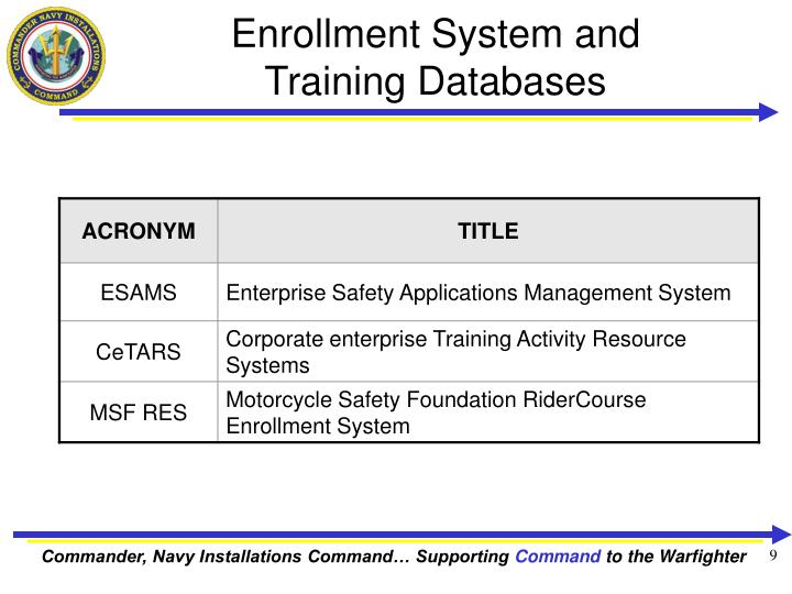 Enrollment System and