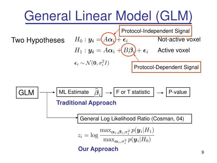 General Linear Model (GLM)