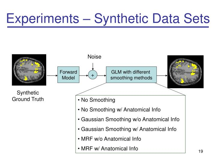 Experiments – Synthetic Data Sets