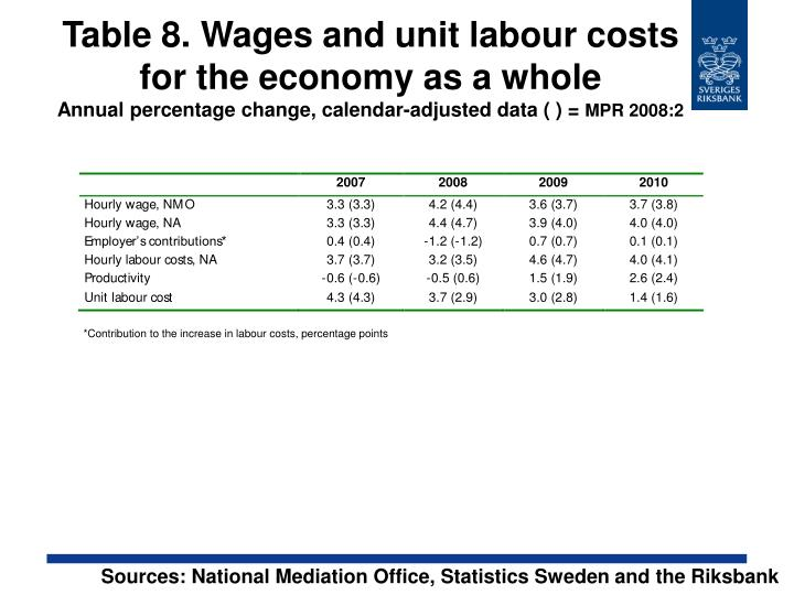 Table 8. Wages and unit labour costs for the economy as a whole