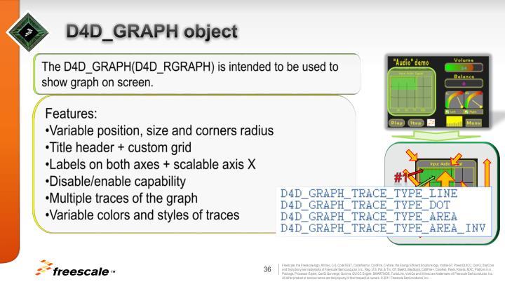 D4D_GRAPH