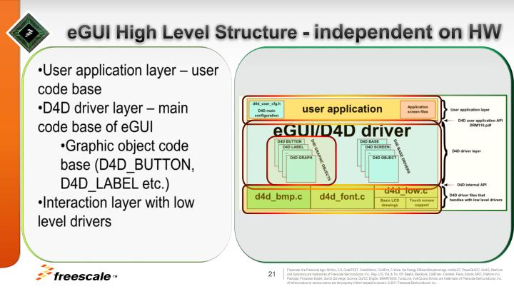 eGUI High Level Structure -