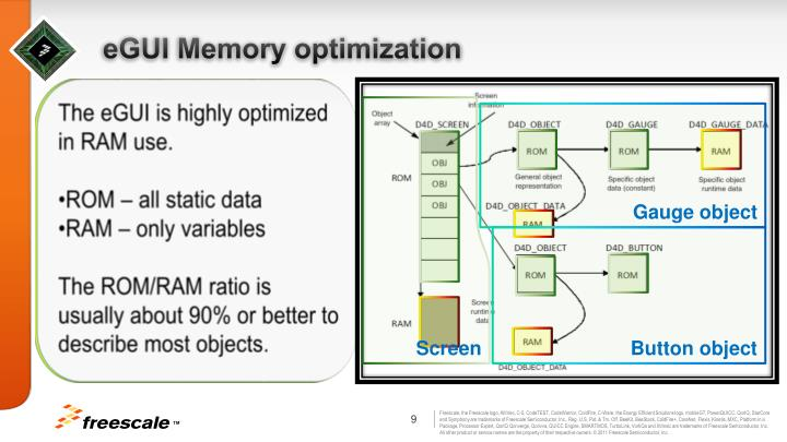 eGUI Memory optimization