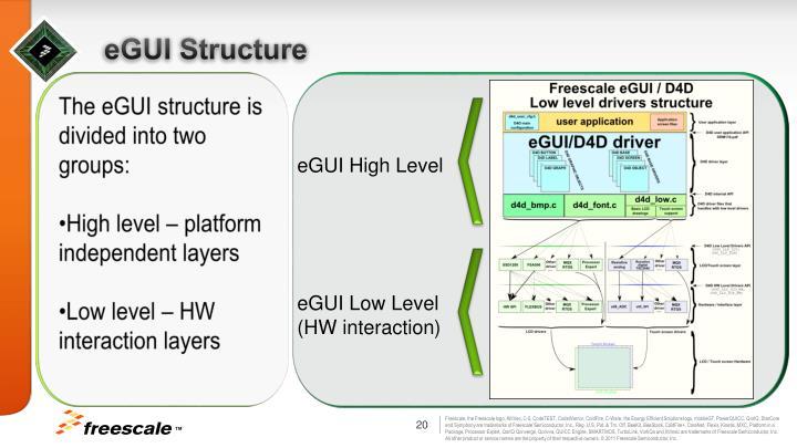 eGUI Structure