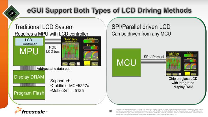 eGUI Support Both Types of LCD Driving Methods