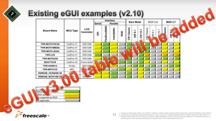 Existing eGUI examples (v2.10)