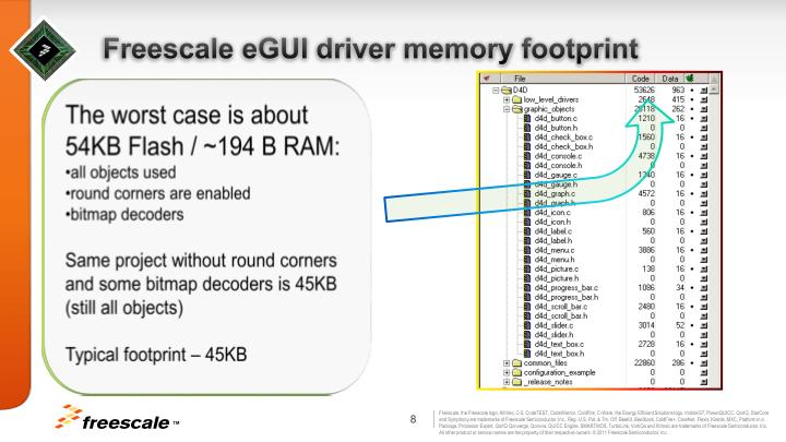 Freescale eGUI driver memory footprint