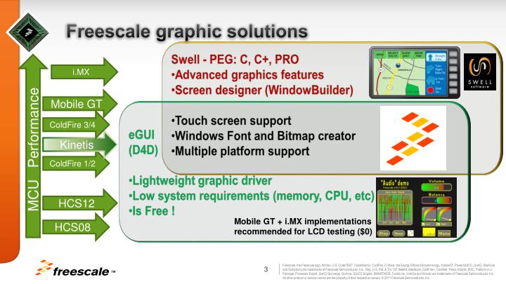 Freescale graphic solutions