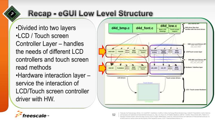 Recap - eGUI Low Level Structure