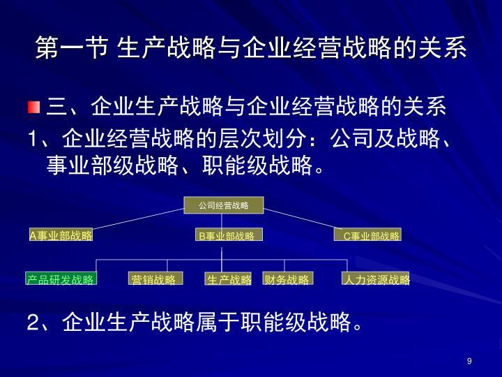 第一节 生产战略与企业经营战略的关系