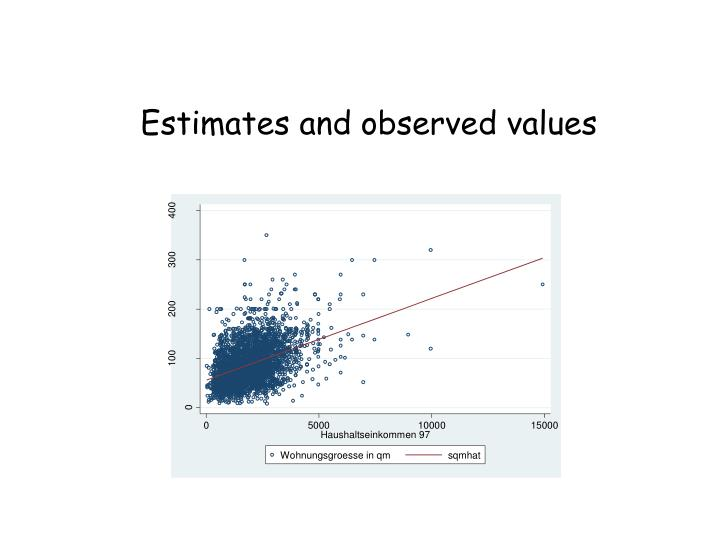 Estimates and observed values