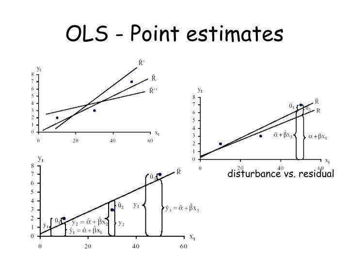 OLS - Point estimates