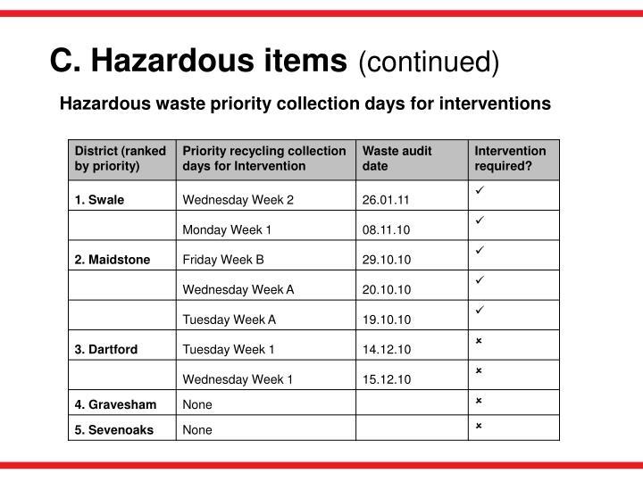 C. Hazardous items