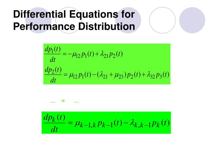 Differential Equations for
