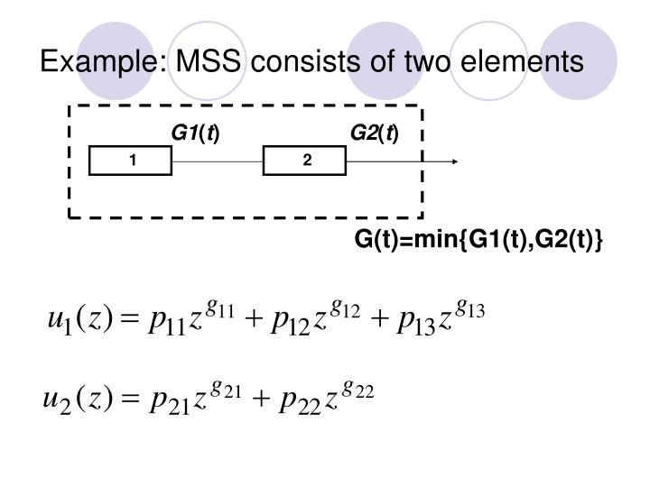 Example: MSS consists of two elements