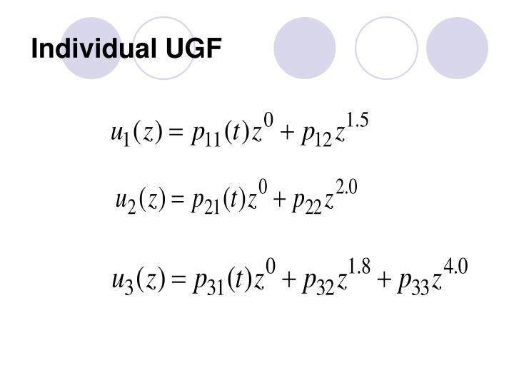 Individual UGF