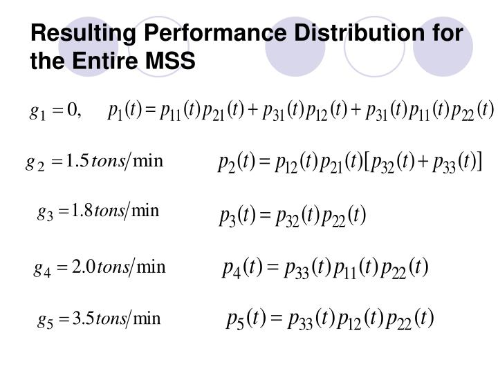 Resulting Performance Distribution for the Entire MSS