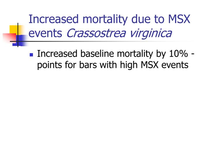 Increased mortality due to MSX events