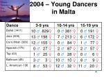 2004 young dancers in malta
