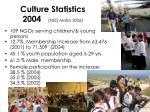 culture statistics 2004 nso malta 2006