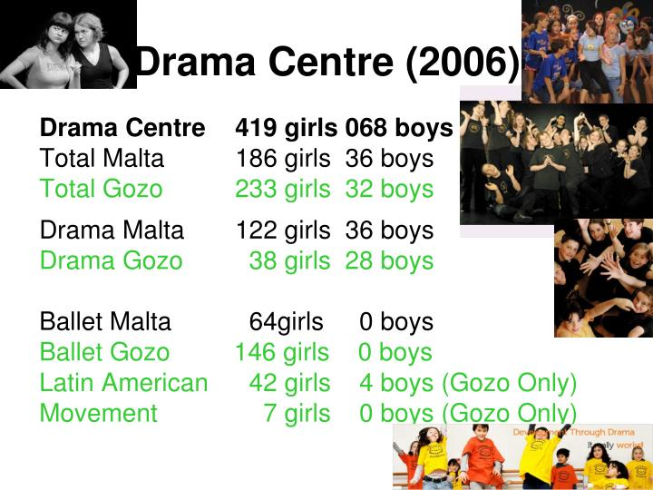Drama Centre (2006)