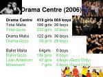drama centre 2006